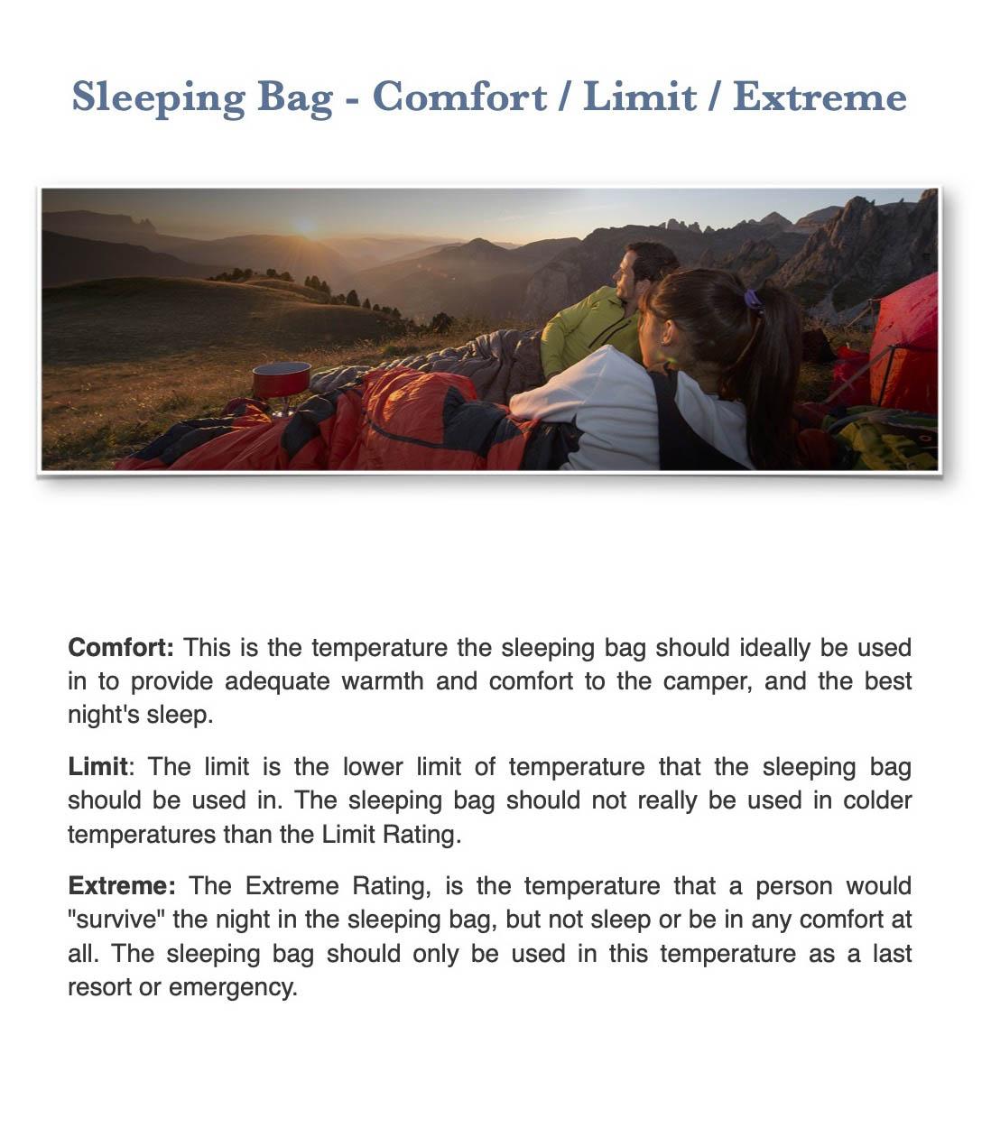 Sleeping Bag - Comfort : Limit : Extreme